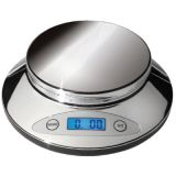 Classroom Compact Scale