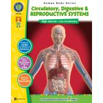 Circulatory, Digestive & Reproducible Systems
