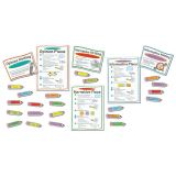 Common Core Writing Modes Bulletin Board Set