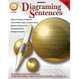 Diagraming Sentences