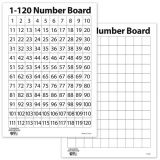 1–120 Number Dry Erase Boards, Set of 10