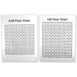 Giant Number Floor Chart