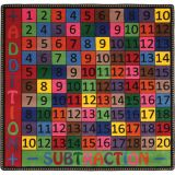 Math Operations Rug, Addition/Subtraction, 4' x 4' Square