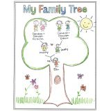 Family Tree Posters, Pack of 24