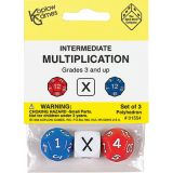 Intermediate Multiplication, Polyhedron Dice
