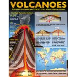Understanding Natural Disasters Teaching Poster Set