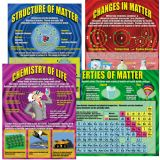 Chemistry Teaching Poster Set