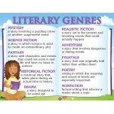 Literature Teaching Poster Set