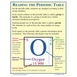 The Periodic Table Teaching Poster Set