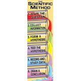 The Scientific Method Colossal Poster