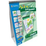 Curriculum Mastery® Science Flip Charts, Middle School Life Science