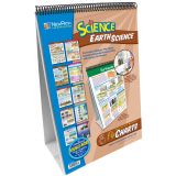 Curriculum Mastery® Science Flip Charts, Middle School Earth Science