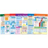 Math Bulletin Board Chart Set, Ratios, Decimals & Percents, Set of 7