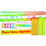 Place Value System Bulletin Board Set