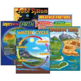 Earth Science Learning Chart Combo Pack