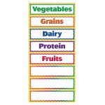 What's On Your Plate? Bulletin Board Set