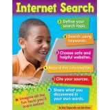 Internet Search Learning Chart