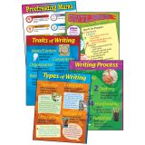 Writing Essentials Learning Chart Combo Pack