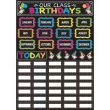 Magnetic Mini Bulletin Board Set, Chalk Birthday