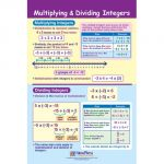 Math Bulletin Board Chart Set, Integers, Rational & Real Numbers, Set of 6