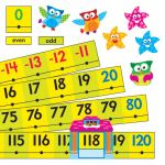 Owl-Stars!® Number Line -20 to 120