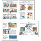 Elements of Fiction Teaching Poster Set