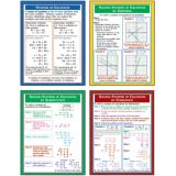Systems of Equations Teaching Poster Set