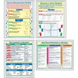 Exploring Algebra Teaching Poster Set