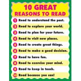 10 Great Reasons to Read Chartlet