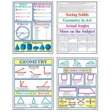 Geometry Bulletin Board Pack