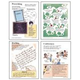 The Writing Process Teaching Poster Set