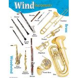 Wind Instruments, Music Learning Chart