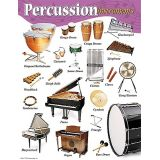 Percussion Instruments, Music Learning Chart