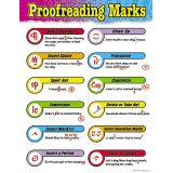 Learning Charts, Proofreading Marks