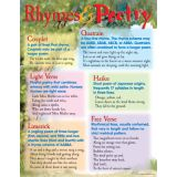 Learning Charts, Rhymes & Poetry