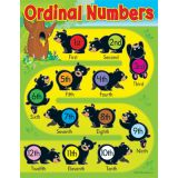 Ordinal Numbers-Bears, Learning Chart