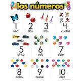 Spanish Learning Chart, los numeros (Numbers)