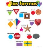 Spanish Learning Chart, las formas (Shapes)