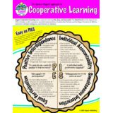 Cooperative Learning SmartCard