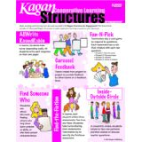 Kagan Cooperative Learning Structures for Engagement SmartCard