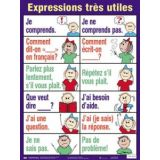 Expressions très utiles Chart
