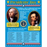 Presidents' Day Chart