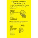 Signos de Exclamación o Admiración/Exclamation Points Language Arts Charts