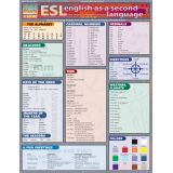ESL Reference Page