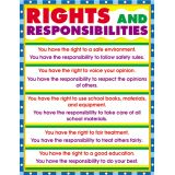 Character Education.  Charts - Rights and Responsibilities