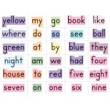 Sight Words in a Flash™ Word Walls - Grades K-1