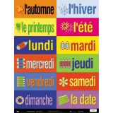 French Multi-Purpose Card Set