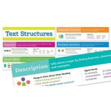 Text Structures Bulletin Board
