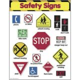 Learning Charts - Safety Signs