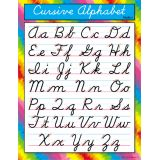 Handwriting Charts - Cursive (Blue)
